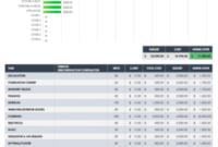 Printable Spreadsheet Home Construction Cost Breakdown regarding Construction Cost Sheet Template