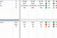 Procurement Cost Saving Report Template pertaining to Amazing Self Employed Mileage Log Template