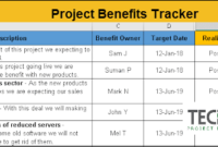 Project Benefits Tracking Template Excel Download pertaining to Cost Management Plan Template
