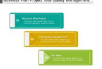 Quality Plan  Slide Team with regard to Free Quality Assurance Meeting Agenda Template