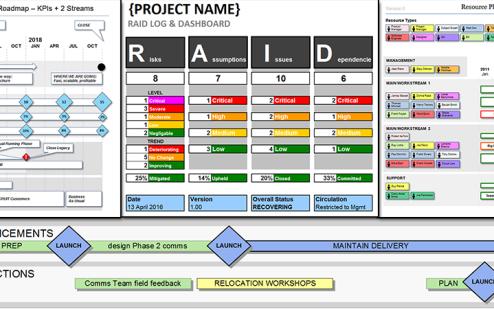 Raid Log  Manage Project Risk inside Change Management Log Template