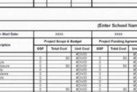 Recipe Food Cost Template for Controlled Substance Inventory Log Template