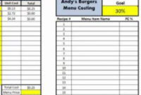 Recipe Food Cost Template within Controlled Substance Inventory Log Template