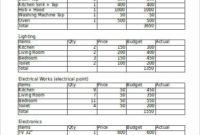 Renovation Estimate Template Free  Samplebusinessresume in Awesome Cost Estimate Worksheet Template