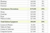 Restaurant Budget Template Excel Download pertaining to Best Business Startup Cost Template