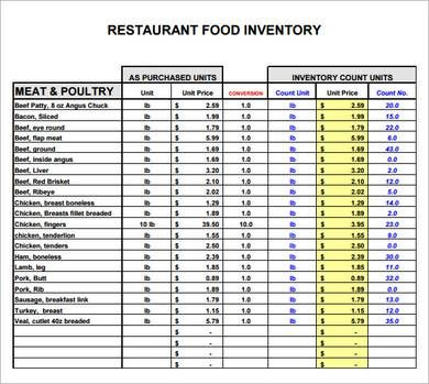 Restaurant Inventory List With Images  Spreadsheet throughout Recipe Food Cost Template