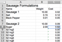 Sausage Formulation Spreadsheet  Niche Meat Processor for Amazing Recipe Cost Spreadsheet Template