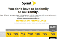 """Sprint Announces Group Discounting With """"Framily"""" Plan intended for Free Sprint Planning Agenda Template"""