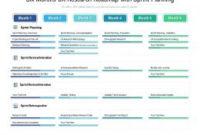 Sprint Planning  Slide Team inside Sprint Planning Agenda Template