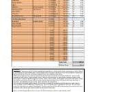 Srcmultipliertabtemplate  Futura Training Standard pertaining to Cost Card Template