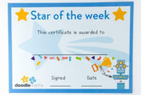 Student Of The Day Certificate Luxury Doodlemaths for Student Of The Week Certificate Templates