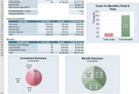 Templates intended for Quality Cost Savings Report Template