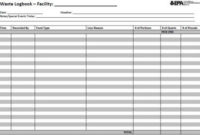 Tools For Preventing And Diverting Wasted Food for Printable Restaurant Manager Log Template