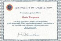 Volunteer Appreciation Certificate Template Fresh regarding Amazing Volunteer Of The Year Certificate Template