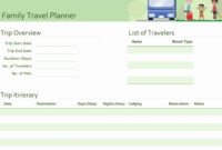 Travel Itinerary Planner Template Lovely Business Trip pertaining to Business Trip Itinerary Template